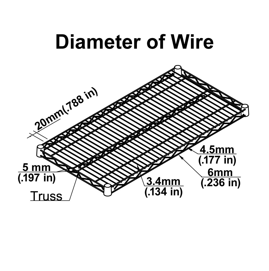 Wire Shelving Size Guide | Shelving.com