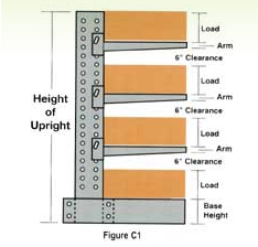 Determine the height of the upright